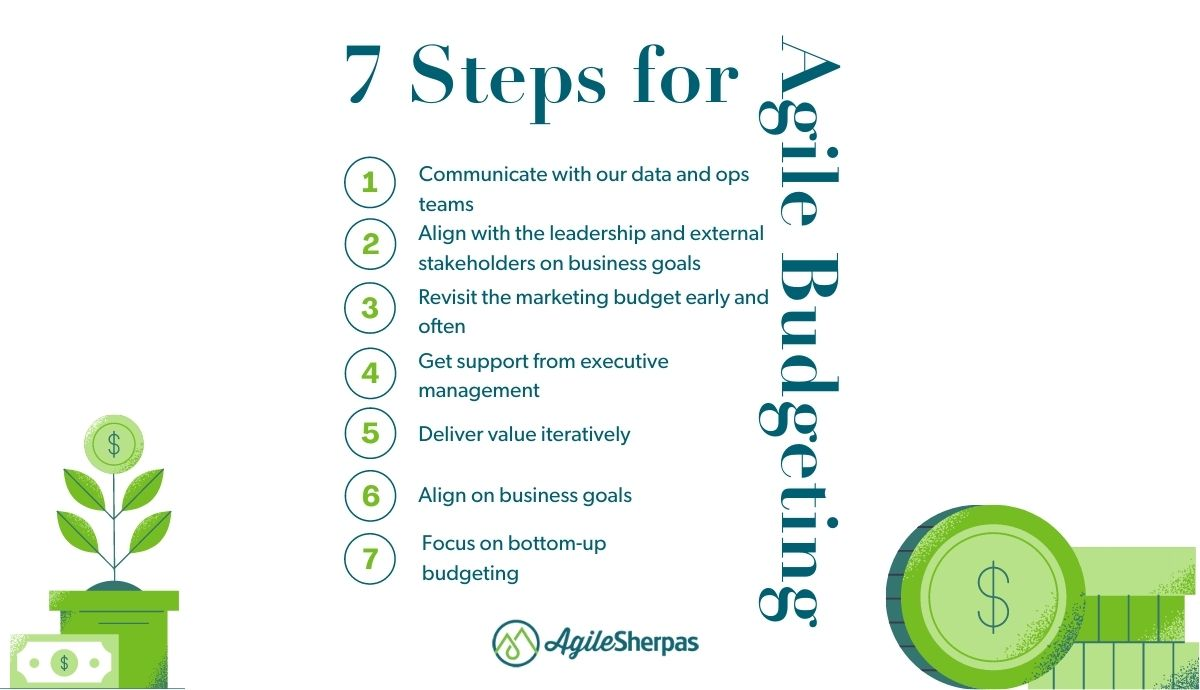 7 Steps for Applying Agile Budgeting