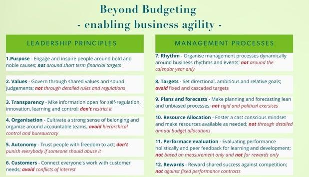 Beyond Budgeting - enabling business agility -