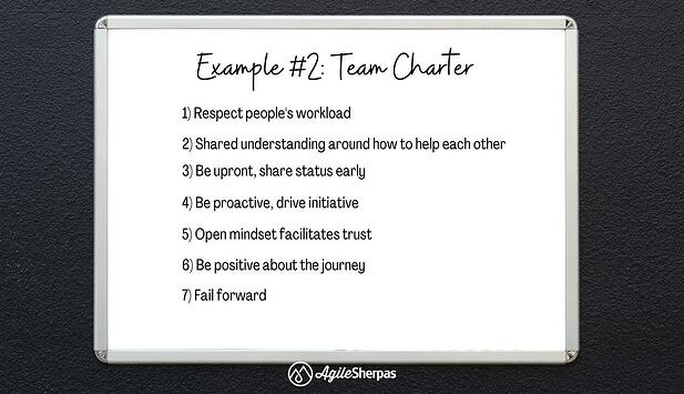 Example #2 of a an Agile team charter