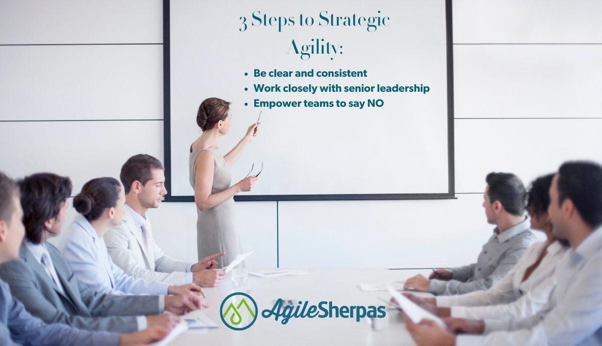 How to Achieve Strategic Agility