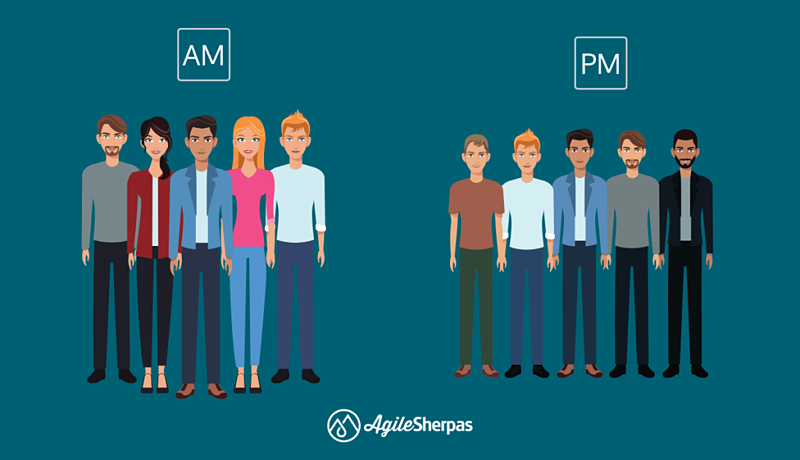 An image illustrating two groups of people, part of a remote agile marketing team who attend a standup meeting in the morning and in the afternoon.