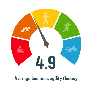 business agility fluency
