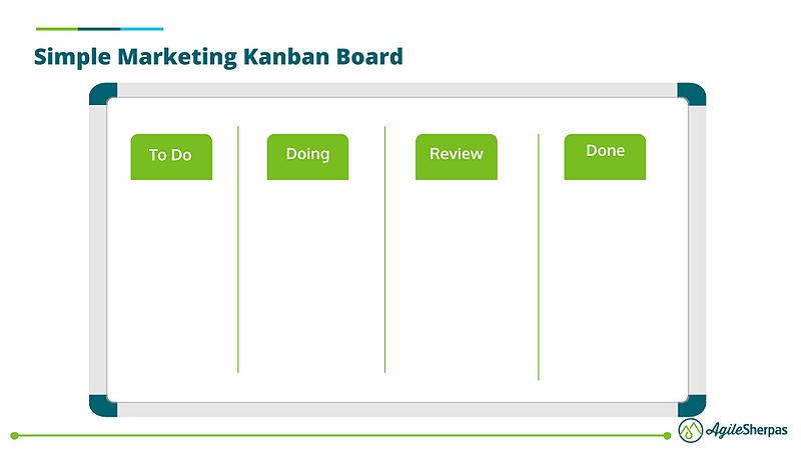 simple-marketing-kanban-board