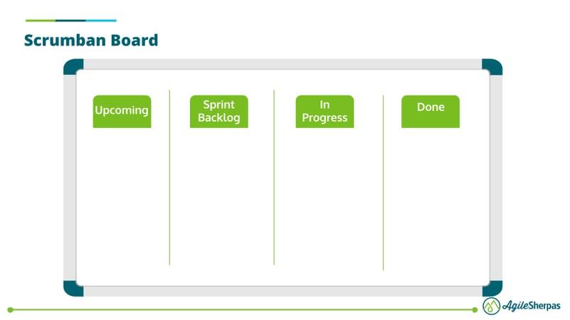 scrumban-board