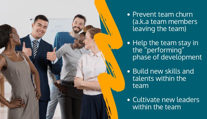 agile-management-team