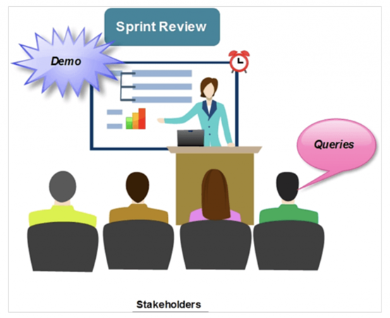 sprint-review