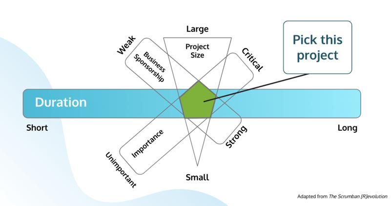 agile-pilot-project