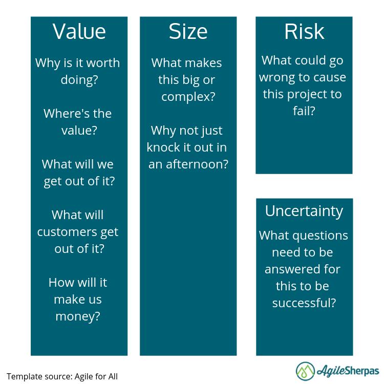 assessing Agile marketing work