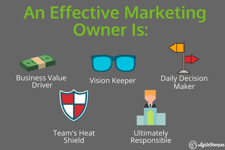 effective marketing owner
