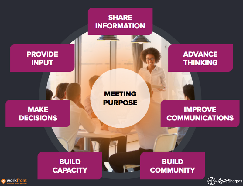 defining a meeting purpose