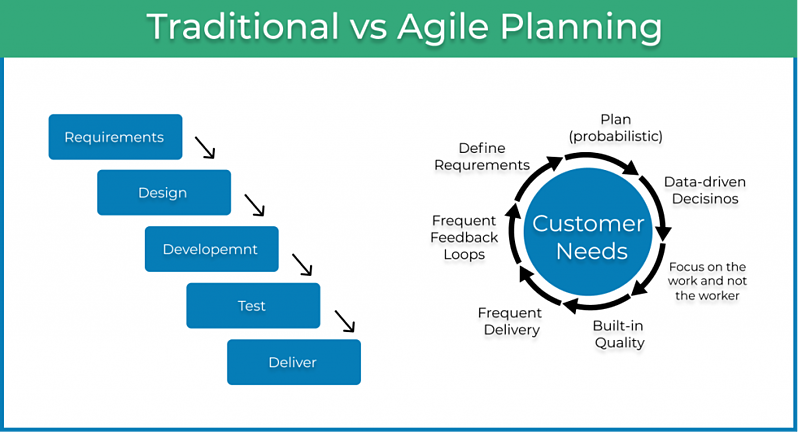 traditional-vs-agile-planning