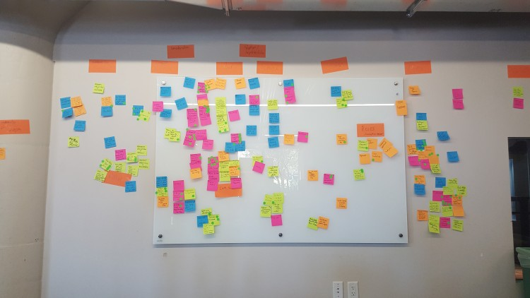 wall of agile marketing ideas