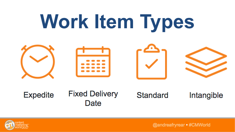 work item type examples