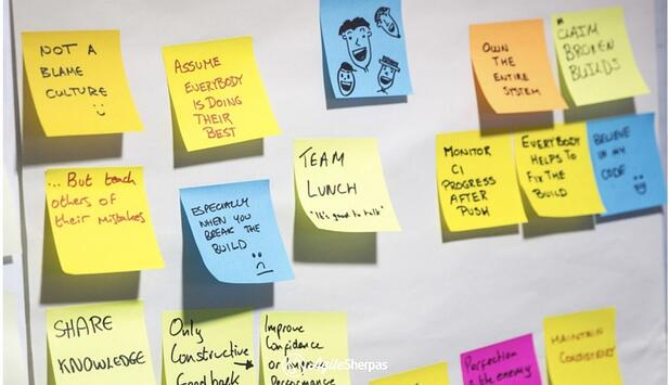 Keep your Agile team charter near your Kanban board