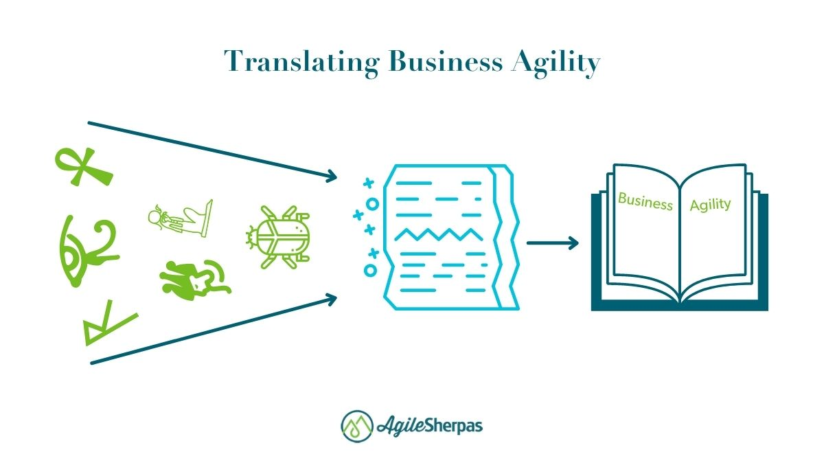 Learning How to Translate for Business Agility
