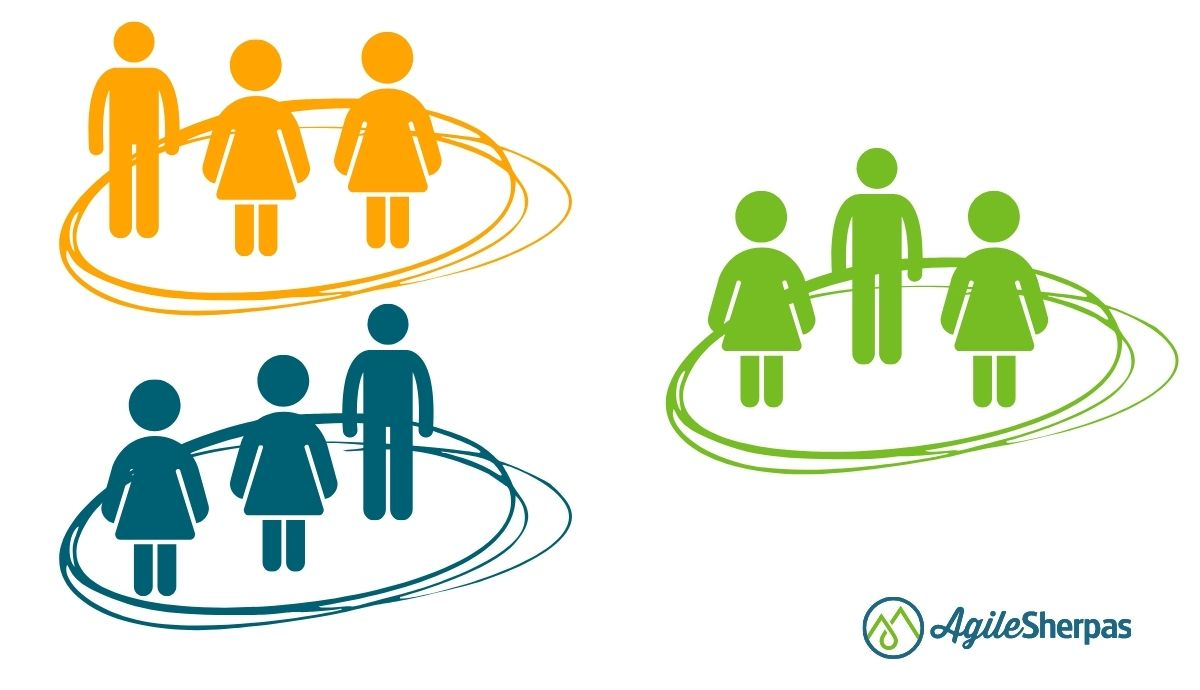 Three groups of people working in isolation, symbolizing the siloed environment in many organizations.