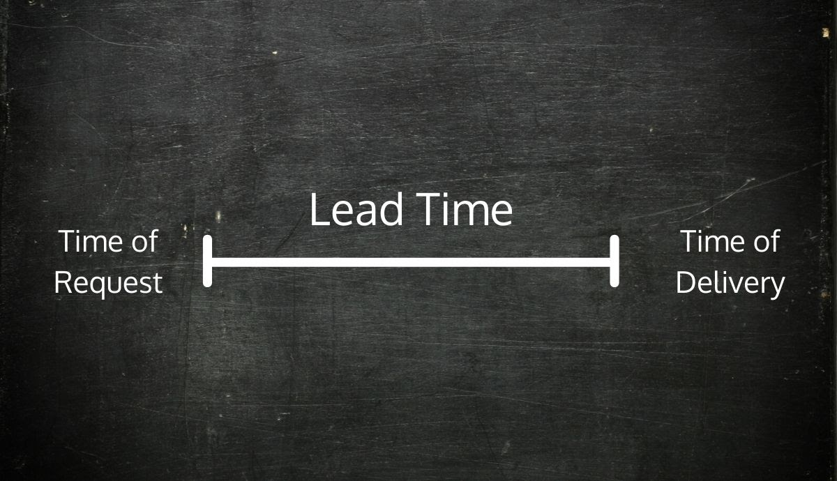 Lead time is the time between request and delivery of a work item